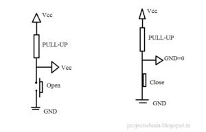 Функция arduino pinMode