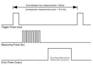 Ультразвуковой датчик расстояния Ардуино HC-SR04