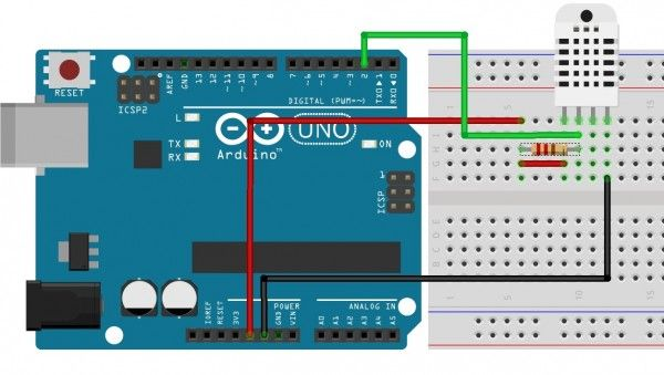LINX - Arduino, Raspberry Pi and - LabVIEW MakerHub