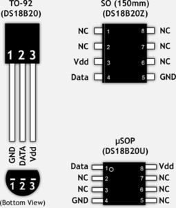 ds18b20 типу корпусов