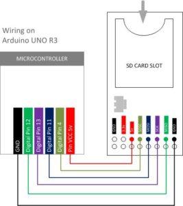 Подключение SD к ардуино
