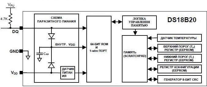 схема ds18b20