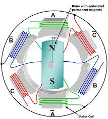 Схема шагового двигателя