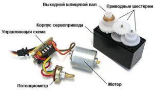 Сервопривод устройство