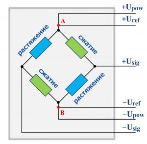 Подключение тензодатчика HX711 к Arduino