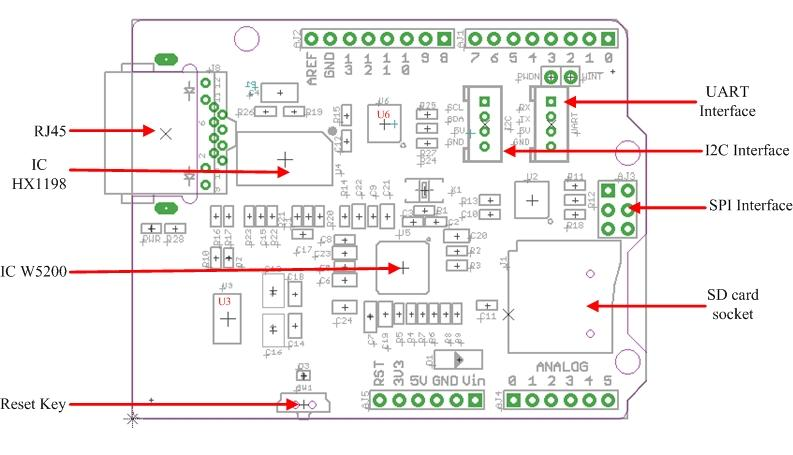 Описание Ethernet Shield