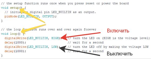 Функции setup и loop в коде программы Blink